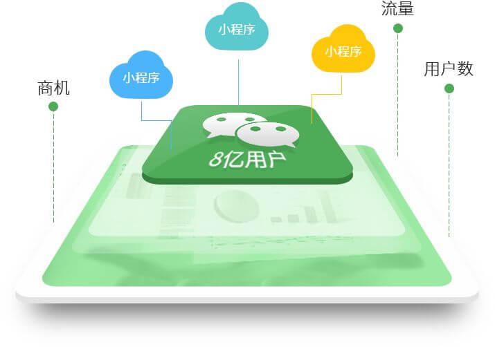 马化腾:微信小程序有希望促进芯片行业迭代升级