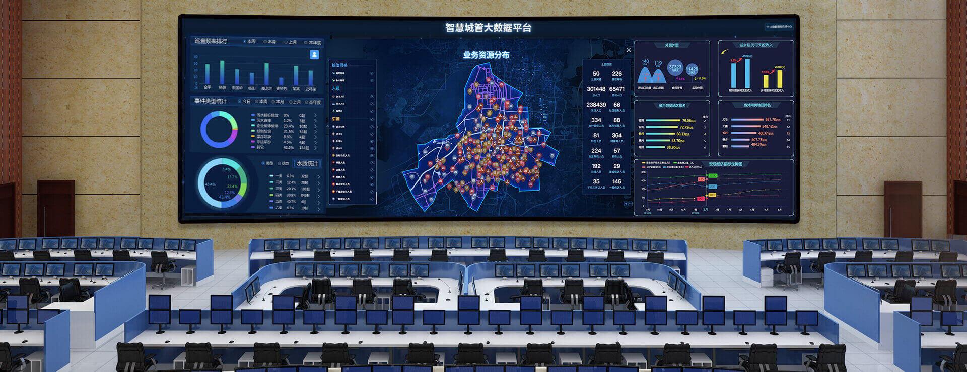 垃圾分类整体解决方案 智慧城市 环卫一体 智能垃圾分类管理系统  监管系统 智能决策系 ...
